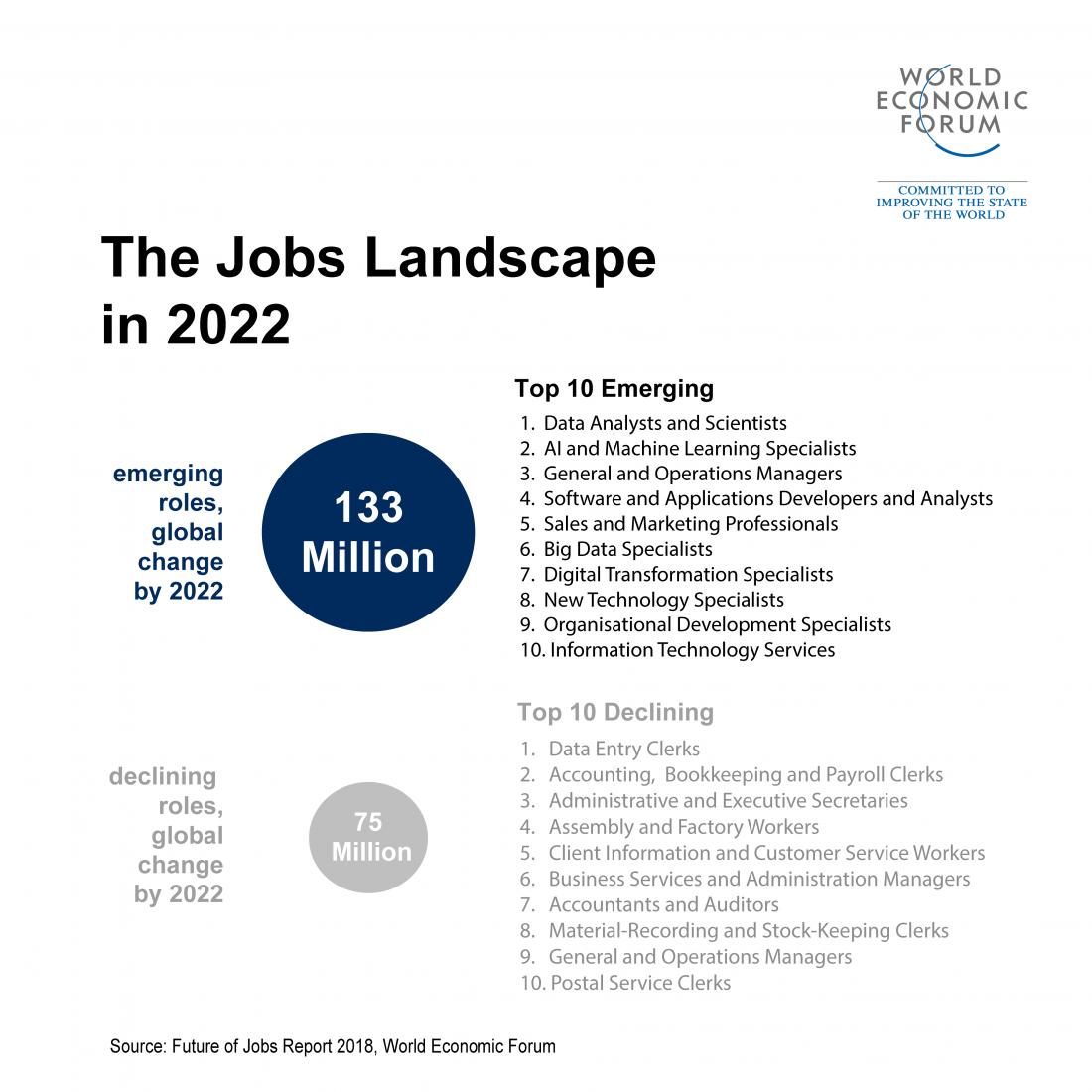 17660_Jobs%20Landscape_1440x810.png