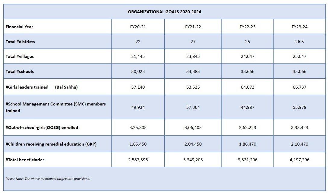 29648_Organization-wide%20Goals_2020-24_1440x810.JPG