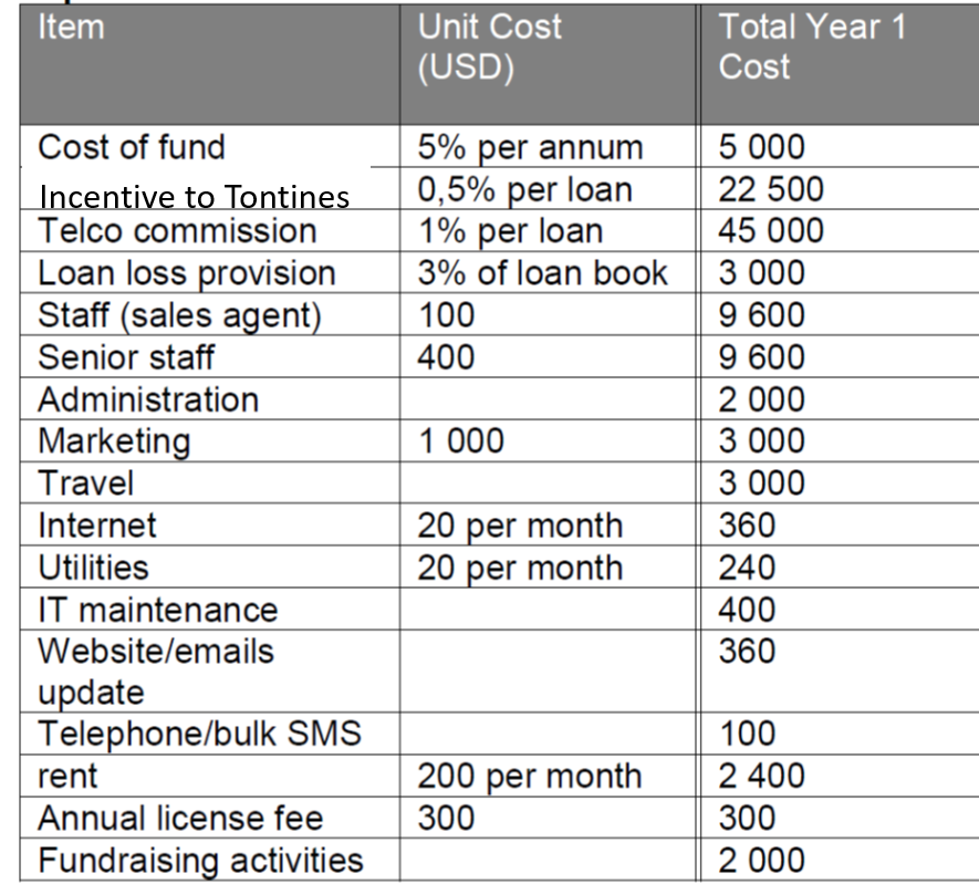 35013_Expense%20Budget_1440x810.png